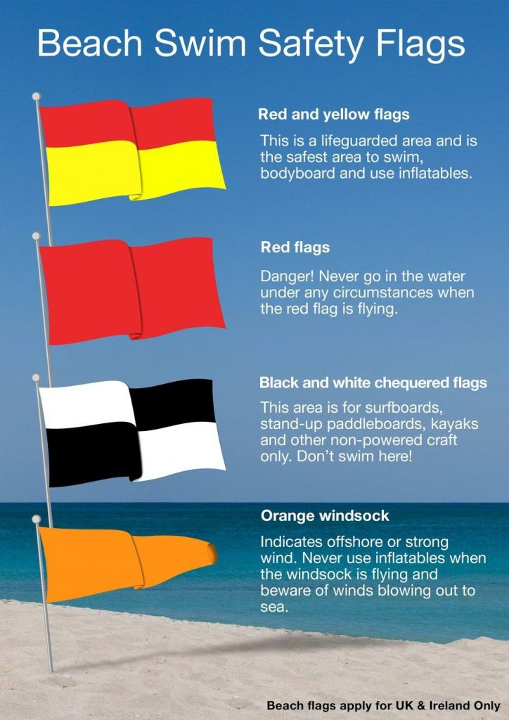 UK beach flags
